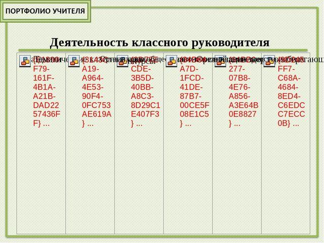 Результаты внеурочной деятельности Год Номинация Результат 2015 г. Участиевра...