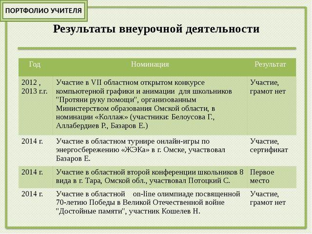Подтверждающие документы