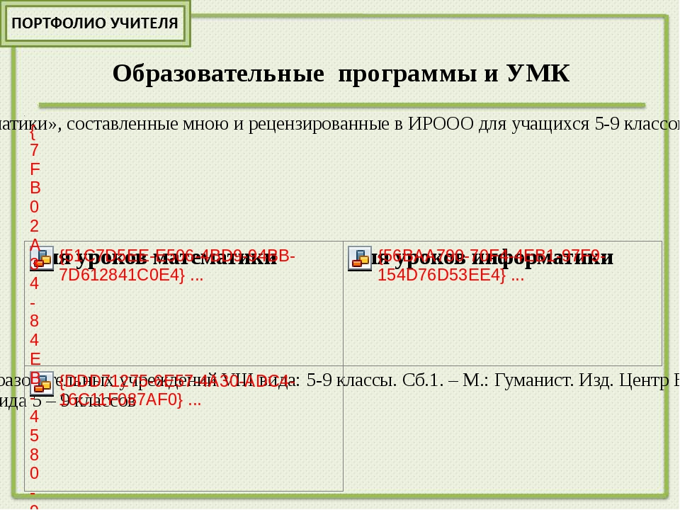 Используемые педагогические технологии 1. Групповые технологии 2. Дифференцир...