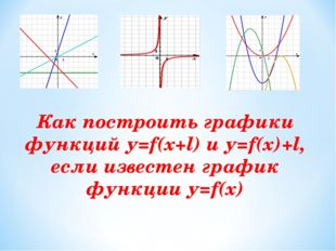 Как построить графики функций у=f(x+l) и у=f(x)+l, если известен график функц
