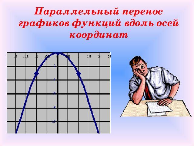 Параллельный перенос графиков функций вдоль осей координат