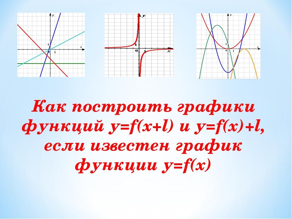 Как построить графики функций у=f(x+l) и у=f(x)+l, если известен график функц...