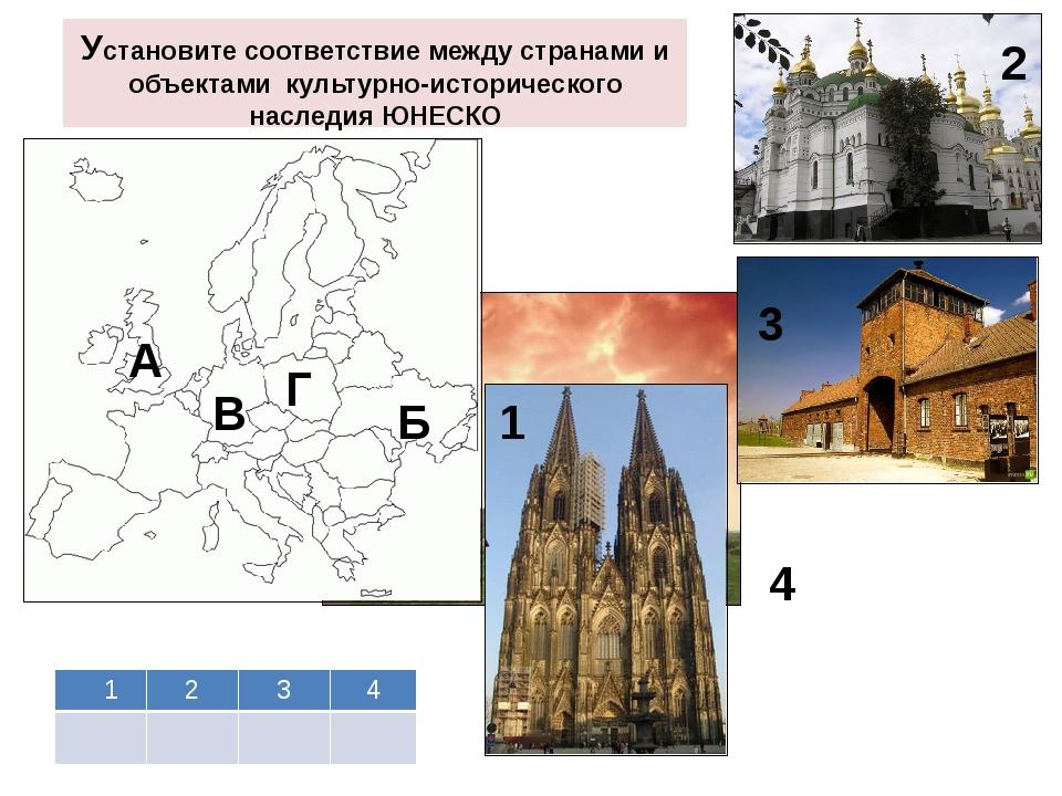 Установите соответствие между странами и объектами культурно-исторического на...