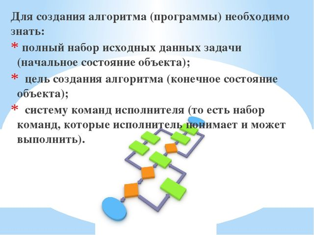Для создания алгоритма (программы) необходимо знать: полный набор исходных д...