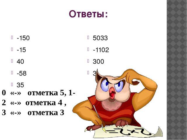 -150 -15 40 -58 35 5033 -1102 300 3 Ответы: 0 «-» отметка 5, 1-2 «-» отметка...