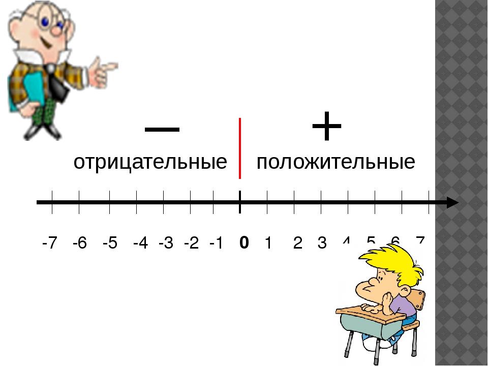 -7 -6 -5 -4 -3 -2 -1 0 1 2 3 4 5 6 7 положительные отрицательные + _