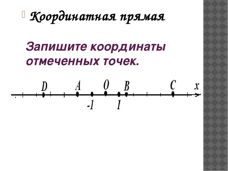 Запишите координаты отмеченных точек. Координатная прямая