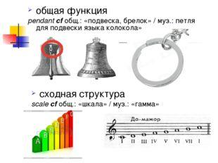 общая функция pendant cf общ.: «подвеска, брелок» / муз.: петля для подвески
