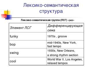 Лексико-семантическая структура Лексико-семантическая группа (ЛСГ) «jazz» Эле