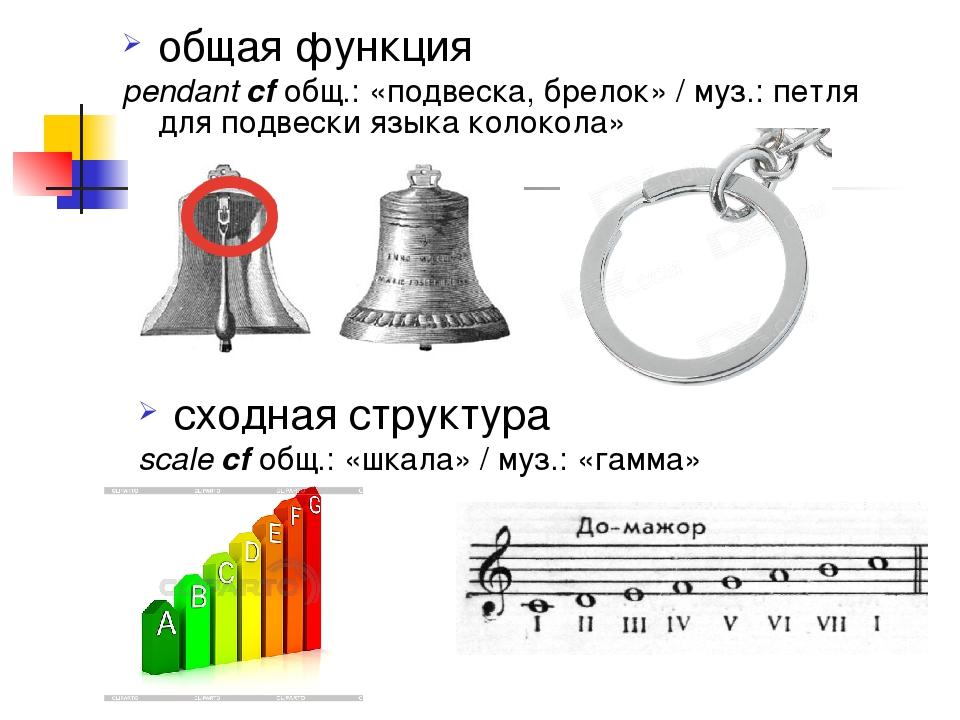 общая функция pendant cf общ.: «подвеска, брелок» / муз.: петля для подвески...
