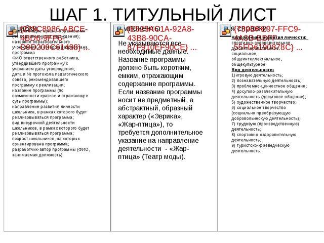 ШАГ 1. ТИТУЛЬНЫЙ ЛИСТ вышестоящие органы образования (по подчиненности учрежд...