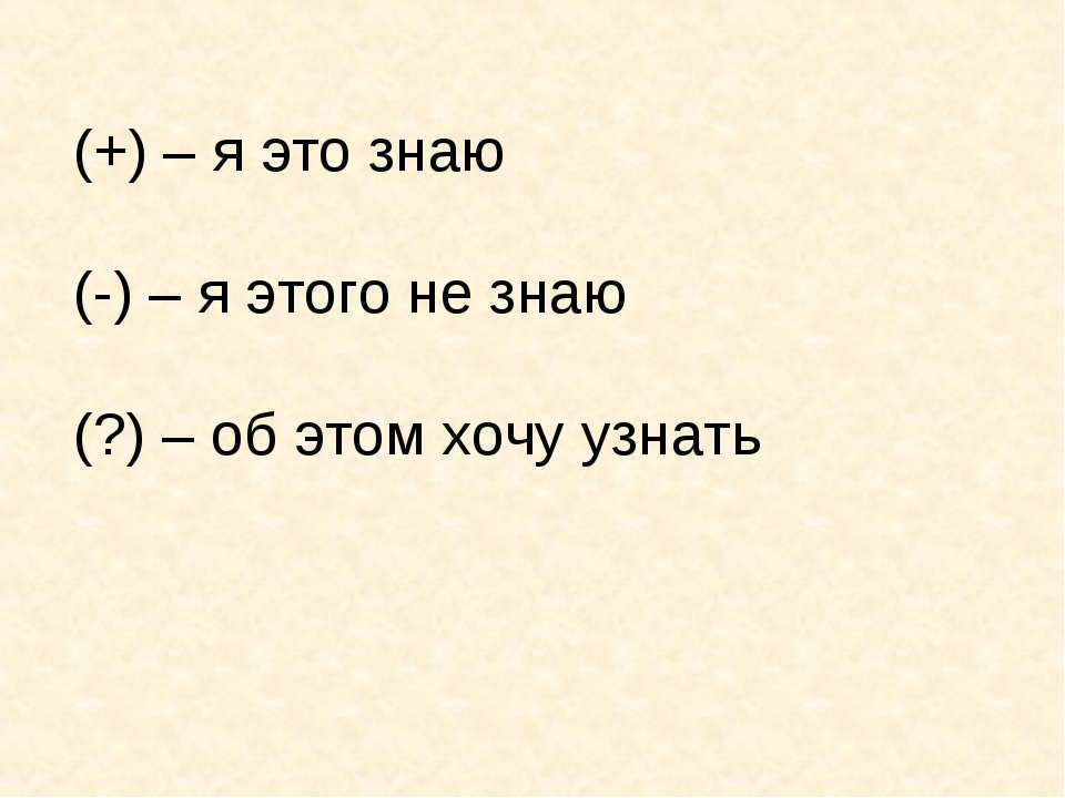 (+) – я это знаю (-) – я этого не знаю (?) – об этом хочу узнать