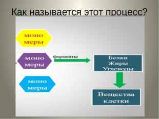 Как называется этот процесс? Стр. 77