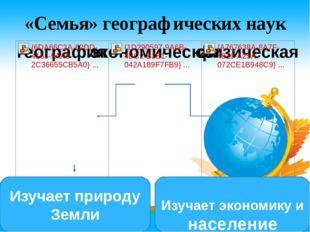 «Семья» географических наук Изучает природу Земли Изучает экономику и население