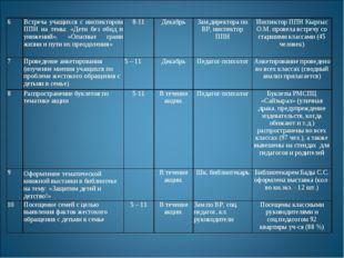 6Встреча учащихся с инспектором ППН на темы: «Дети без обид и унижений», «Оп