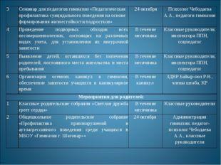 3Семинар для педагогов гимназии «Педагогическая профилактика суицидального п