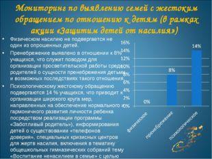 Мониторинг по выявлению семей с жестоким обращением по отношению к детям (в р