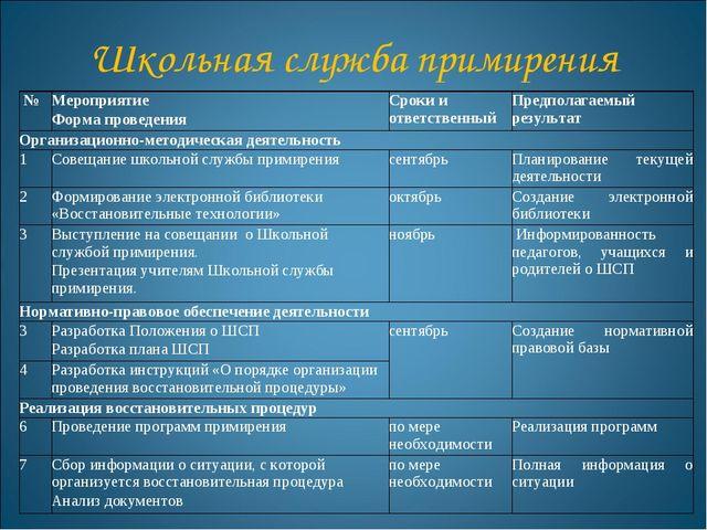 Школьная служба примирения №Мероприятие Форма проведенияСроки и ответствен...