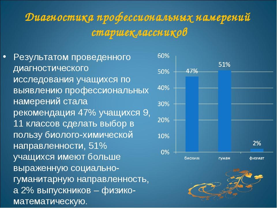 Диагностика профессиональных намерений старшеклассников Результатом проведенн...