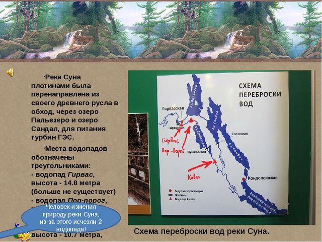 Река Суна плотинами была перенаправлена из своего древнего русла в обход, че...