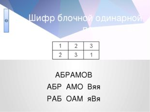 Шифр блочной одинарной перестановки АБРАМОВ АБР АМО Вяя РАБ ОАМ яВя