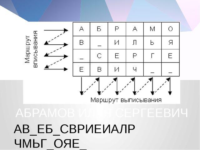АБРАМОВ ИЛЬЯ СЕРГЕЕВИЧ АВ_ЕБ_СВРИЕИАЛР ЧМЬГ_ОЯЕ_