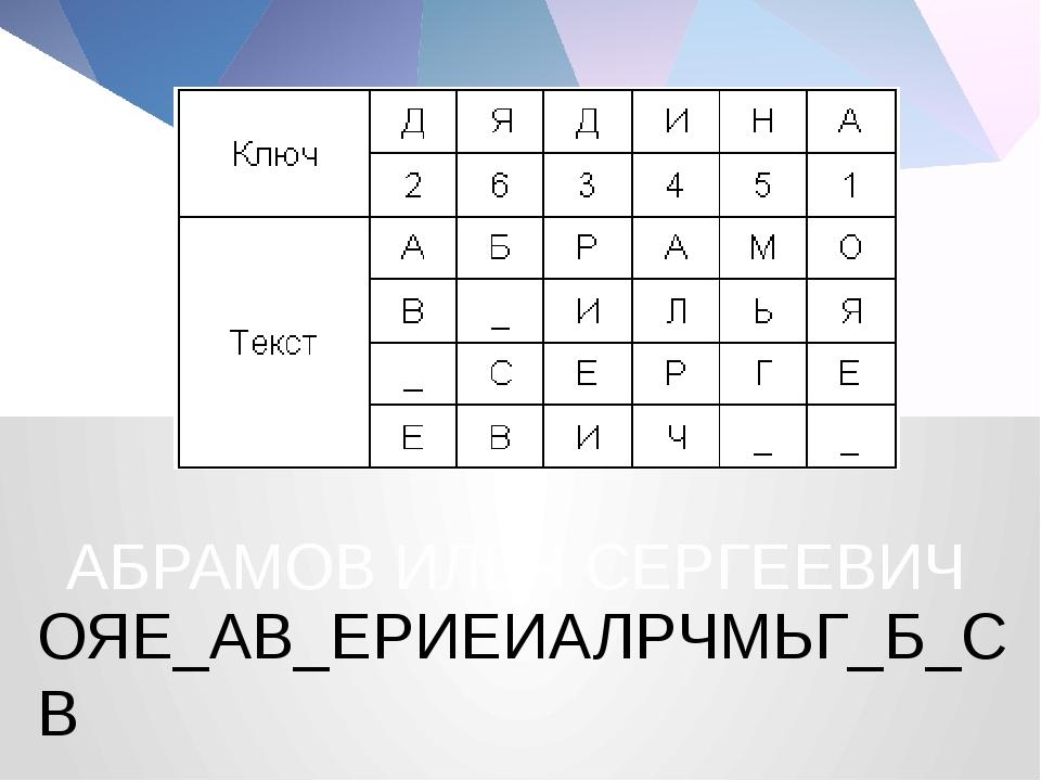 АБРАМОВ ИЛЬЯ СЕРГЕЕВИЧ ОЯЕ_АВ_ЕРИЕИАЛРЧМЬГ_Б_СВ