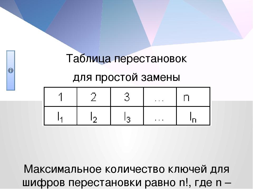 Таблица перестановок для простой замены Максимальное количество ключей для ш...