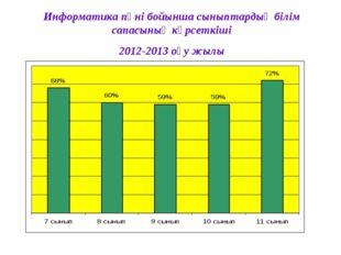 Информатика пәні бойынша сыныптардың білім сапасының көрсеткіші 2012-2013 оқу