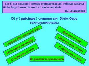 Оқу үрдісінде қолданатын білім беру технологиялары Біз бүкіл елімізде әлемдік
