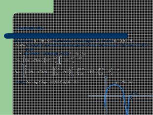 Решение №2 пересекает ось абцисс в точках Парабола площади частей этой фигуры