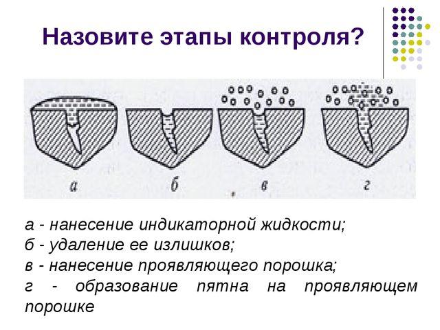 Назовите этапы контроля? а - нанесение индикаторной жидкости; б - удаление ее...