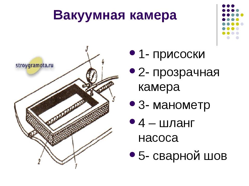 Вакуумная камера 1- присоски 2- прозрачная камера 3- манометр 4 – шланг насос...