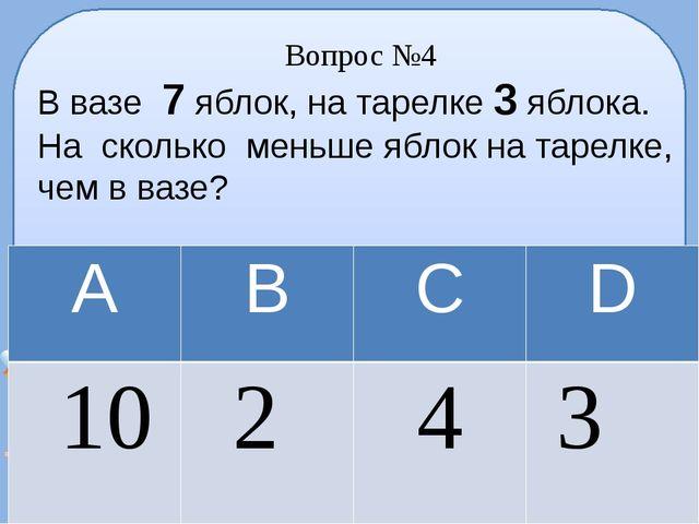 Вопрос №4 В вазе 7 яблок, на тарелке 3 яблока. На сколько меньше яблок на тар...