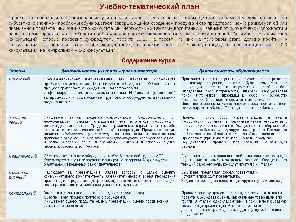 Учебно-тематический план Проект- это специально организованный учителем и сам...