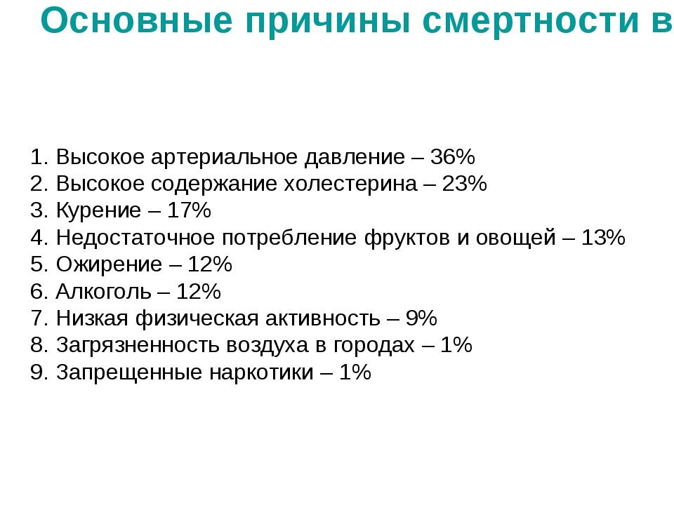 Основные причины смертности в России 1. Высокое артериальное давление – 36% 2...