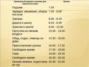 Примерный вариант режима дня первоклассникаВремя Подъем7.30 Зарядка, умыван