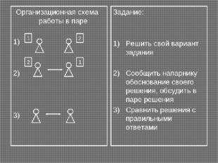 Организационная схема работы в паре 1) 2) 3) Задание: Решить свой вариант зад