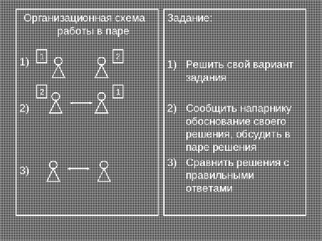 Организационная схема работы в паре 1) 2) 3) Задание: Решить свой вариант зад...