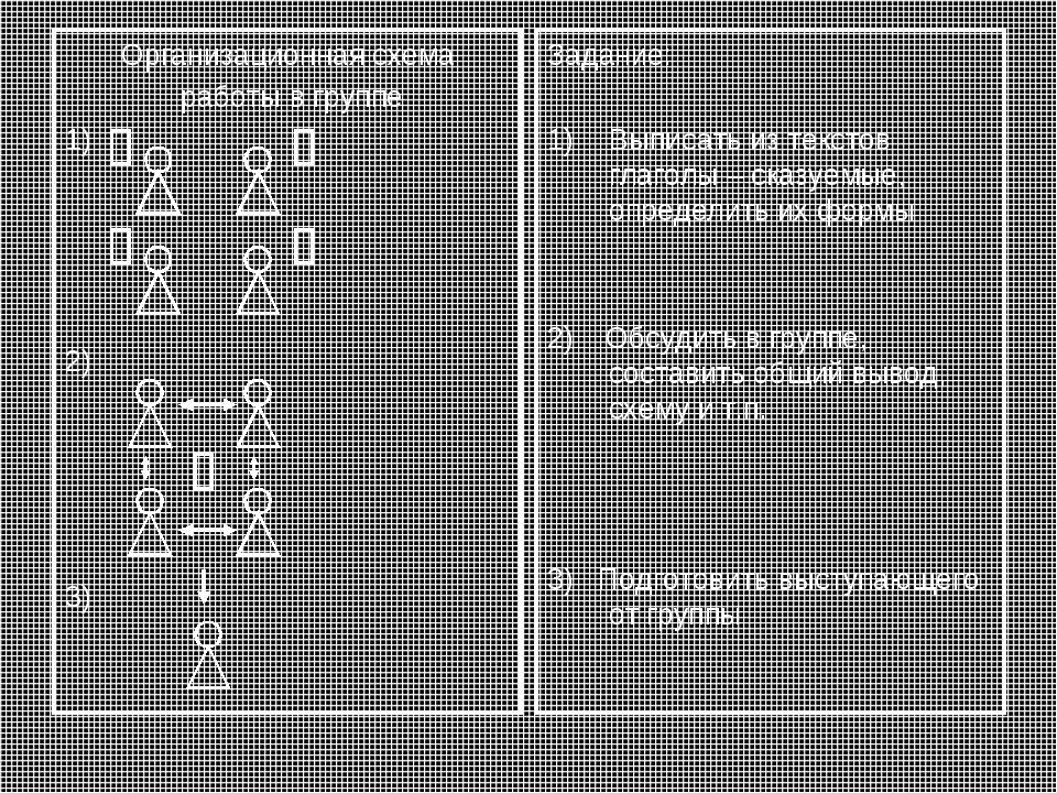 Организационная схема работы в группе 1) 2) 3) Задание: Выписать из текстов г...