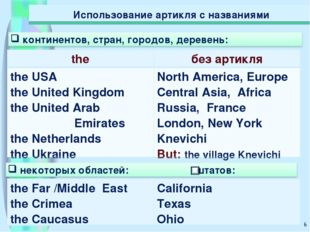 * Использование артикля с названиями theбез артикля the USA the United Kingd