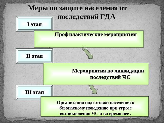 Меры по защите населения от последствий ГДА II этап I этап III этап Профилакт...