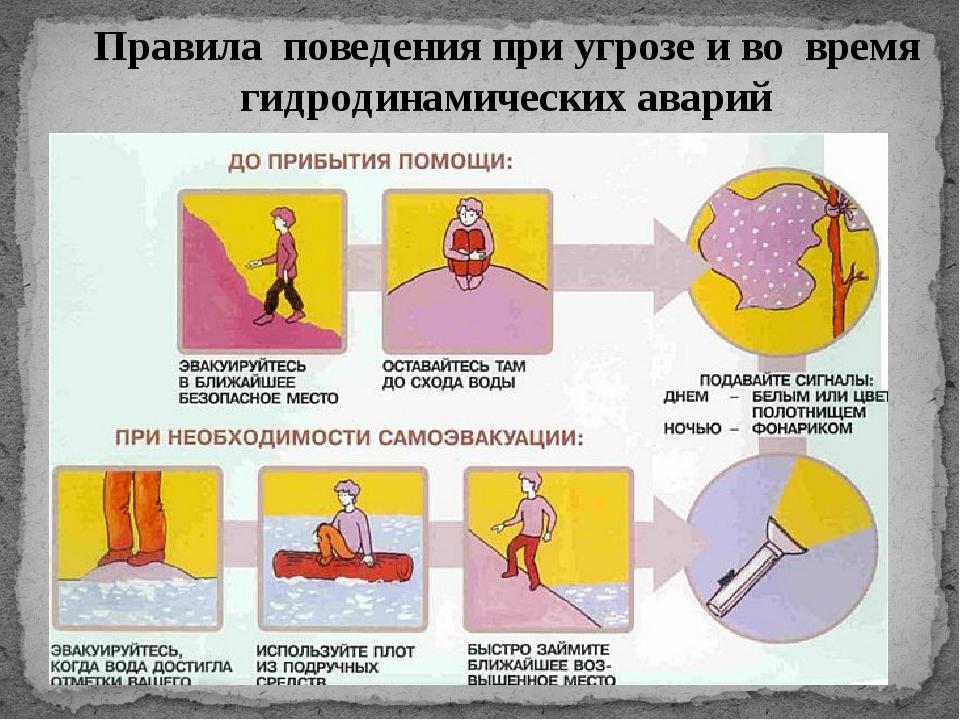 Правила поведения при угрозе и во время гидродинамических аварий