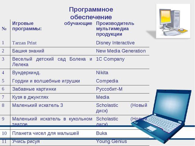 Программное обеспечение № Игровые обучающие программы:Производитель мультим...
