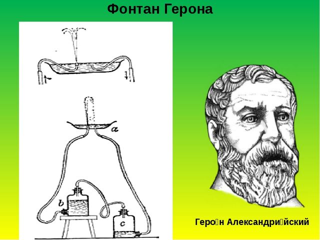 Фонтан Герона Геро́н Александри́йский