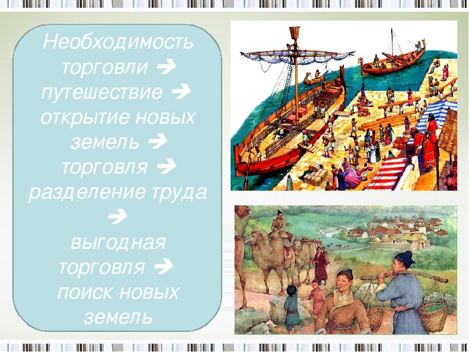 Необходимость торговли  путешествие  открытие новых земель  торговля  раз...