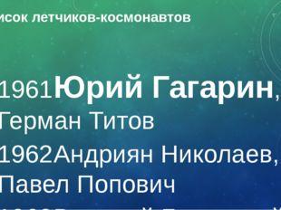 Список летчиков-космонавтов 1961Юрий Гагарин, Герман Титов 1962Андриян Нико