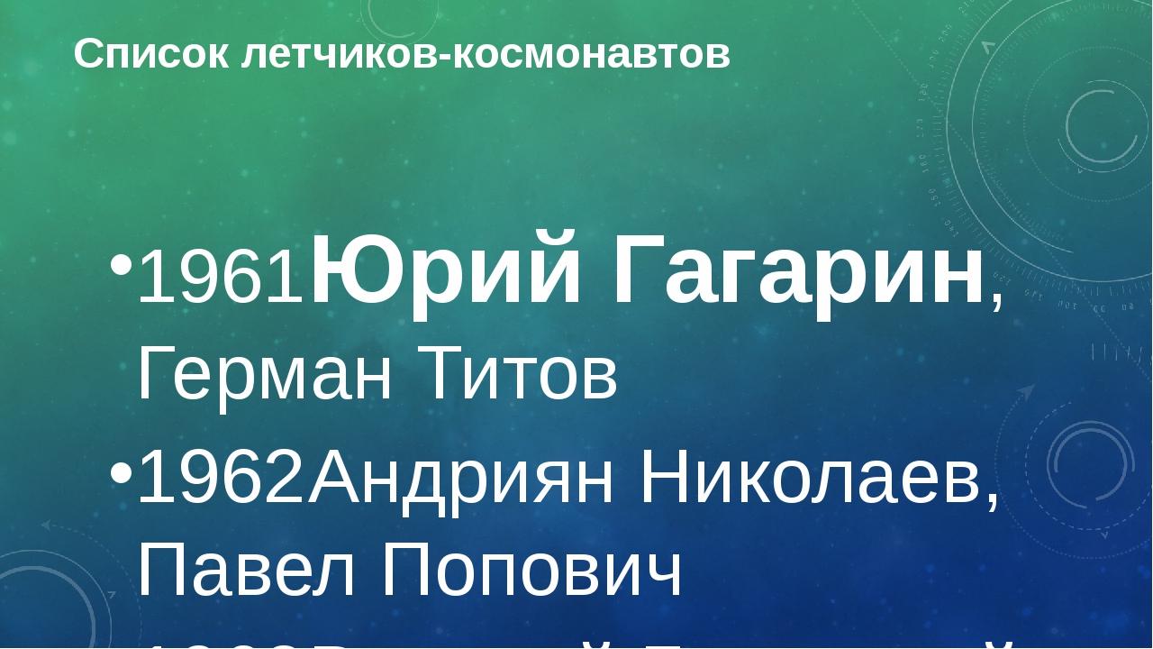 Список летчиков-космонавтов 1961Юрий Гагарин, Герман Титов 1962Андриян Нико...