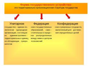 Форма государственного устройства- это территориально-организационная структу