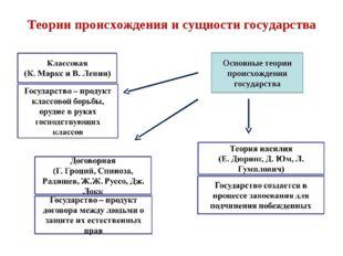 Теории происхождения и сущности государства Основные теории происхождения гос